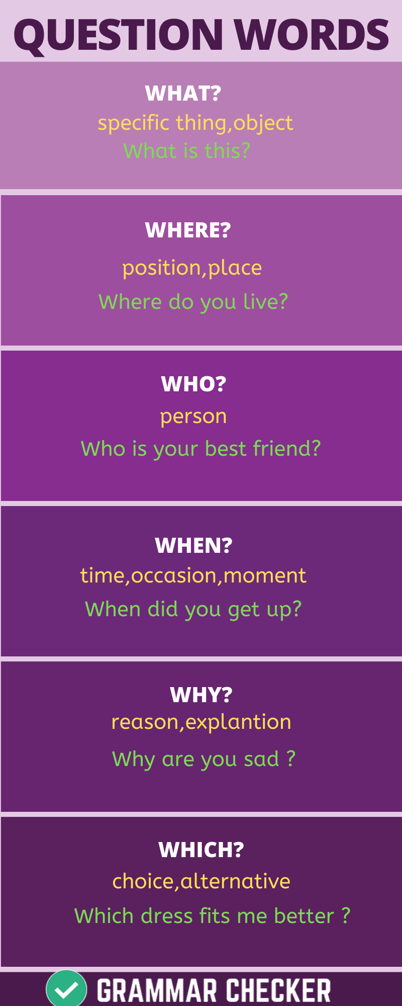 QUESTION WORDS (Infographic)