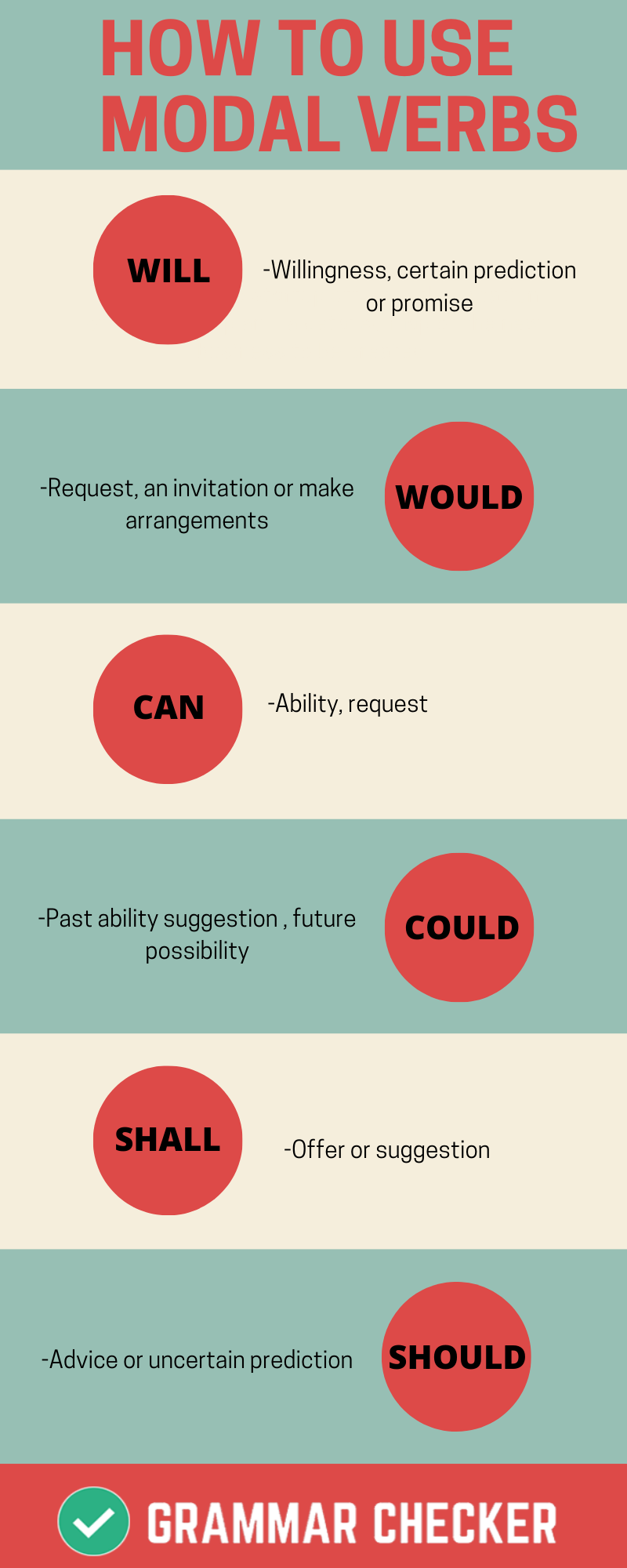 HOW TO USE MODAL VERBS (Infographic)