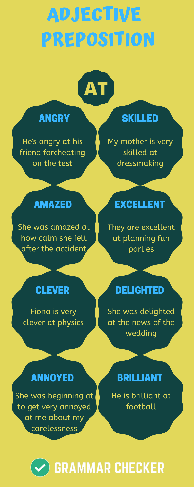 Object of a Preposition (Infographic)