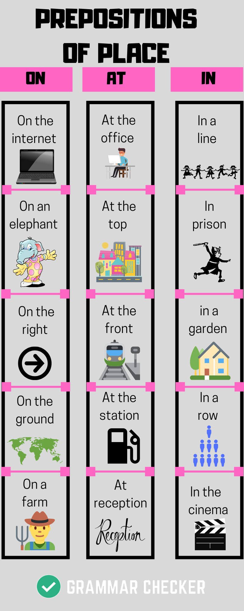 Preposition of Place (Infographic)